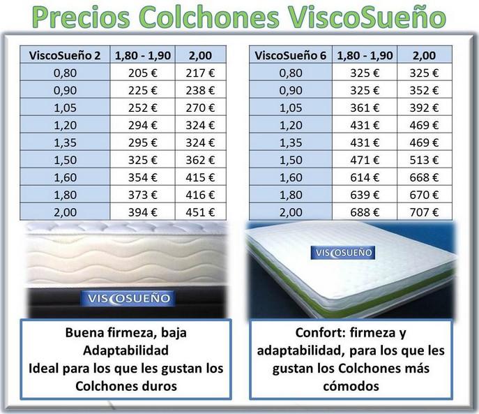 Precios Colchones Viscoelastica, Precios de Fabrica   Colchoneria