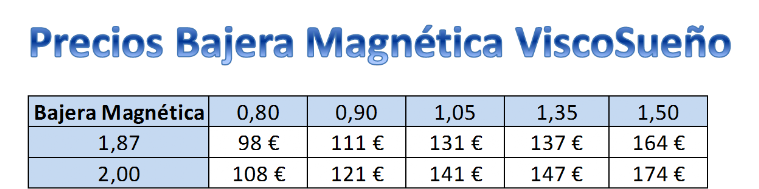 Precios bajeras magn ticas viscosue o beneficios magnetoterapia colchoneria en madrid - Precios de colchones hinchables ...